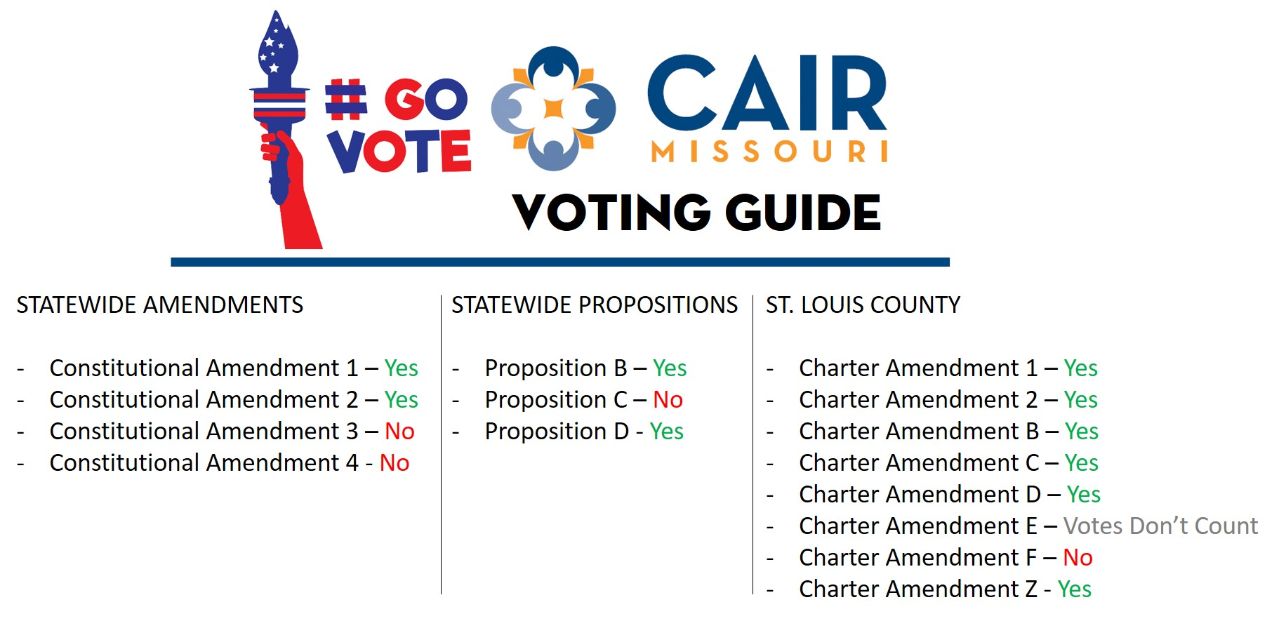 Get out the Vote CAIR Missouri Today